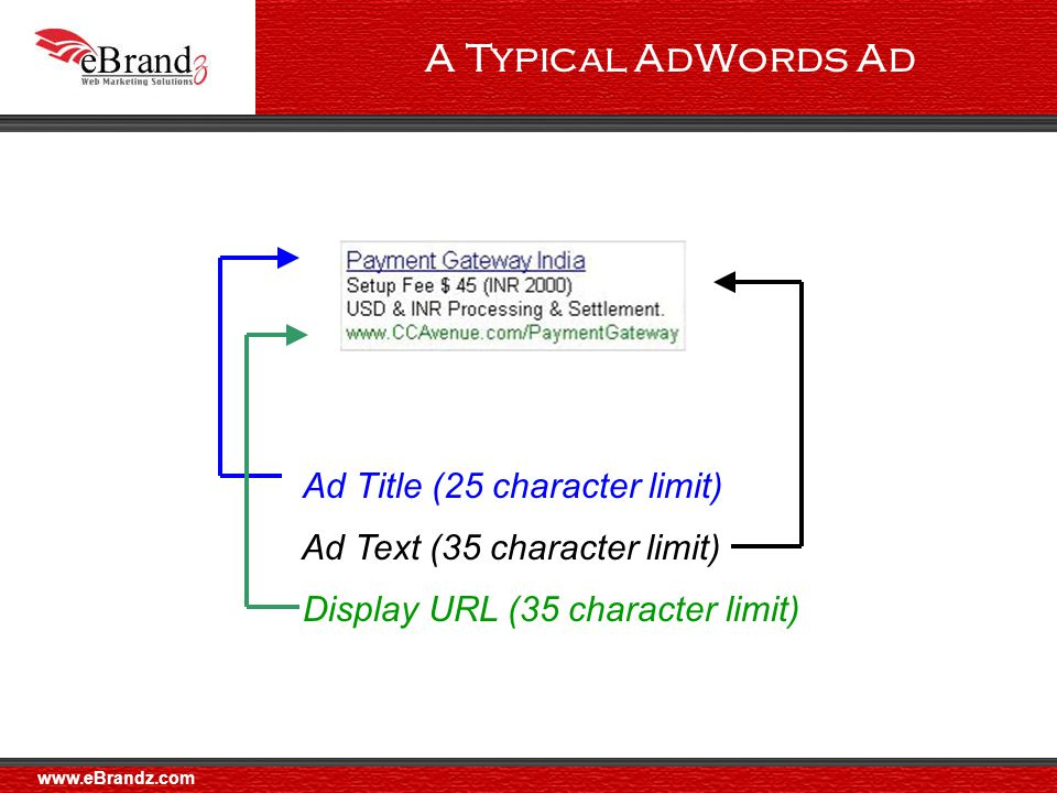 Example : Ads Show on Relevant Content Pages Your customers see your ad when they surf relevant Google Network properties www.eBrandz.com
