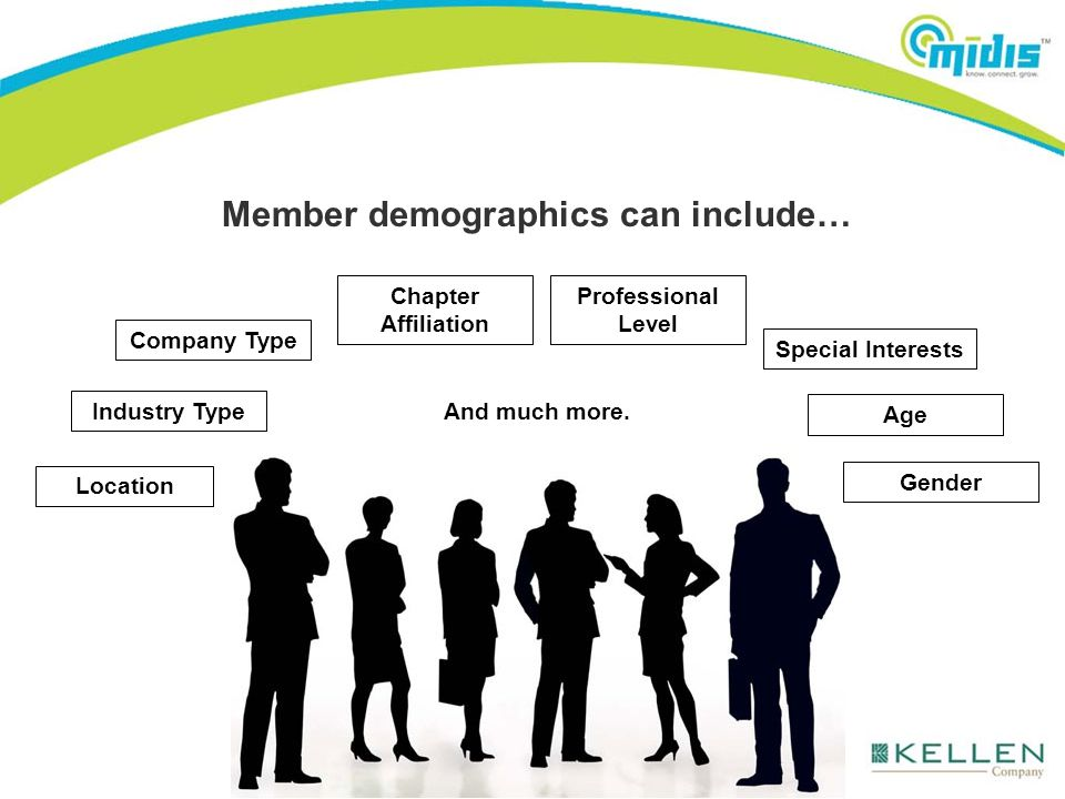 Member demographics can include… Gender Age Location Industry Type Professional Level Chapter Affiliation Company Type Special Interests And much more