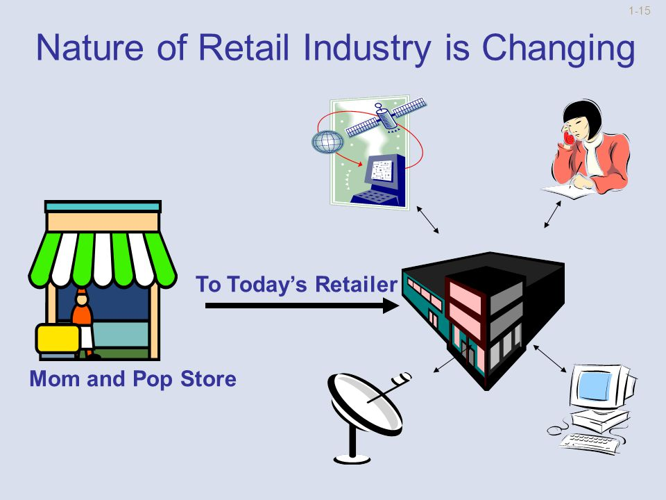 1-14 Retailers are a Business Like Manufacturers Accounting Marketing Finance Human ResourcesOperations MIS The McGraw-Hill Companies, Inc./Andrew Resek, photographer