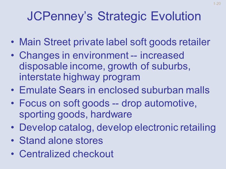 1-19 Retail Management Decision Process