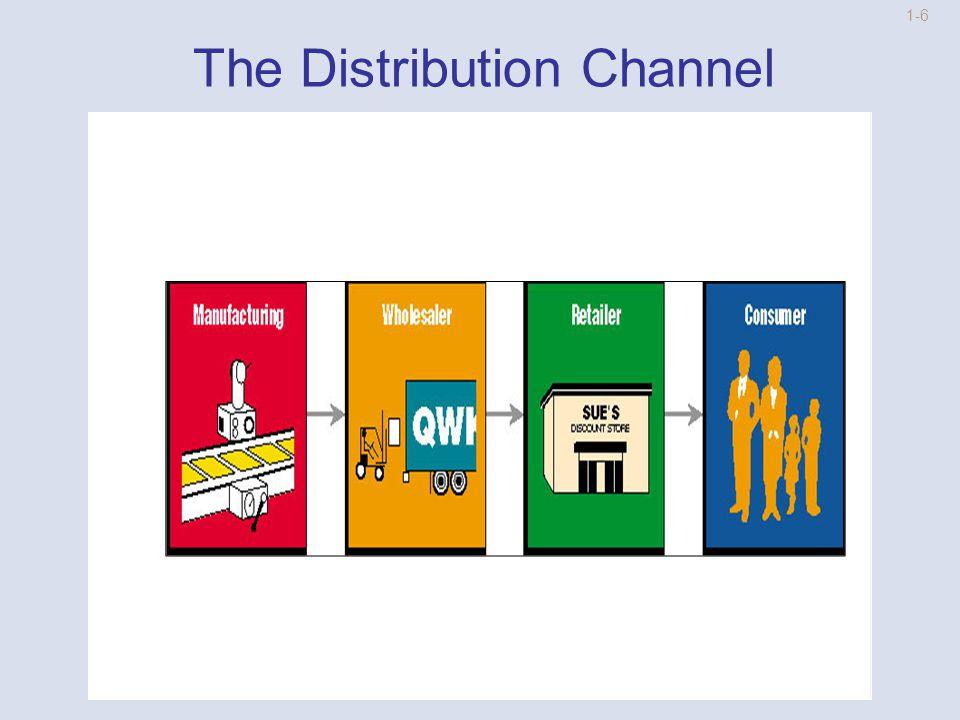 Centro de Comercio Detallsita www.gda.itesm.mx/ccd ADMINISTRACIÓN DE MERCANCÍAS / PRECIOS: Aprenderás el manejo de compras, resurtidos e inventarios que realizan las empresas de comercio al detalle.