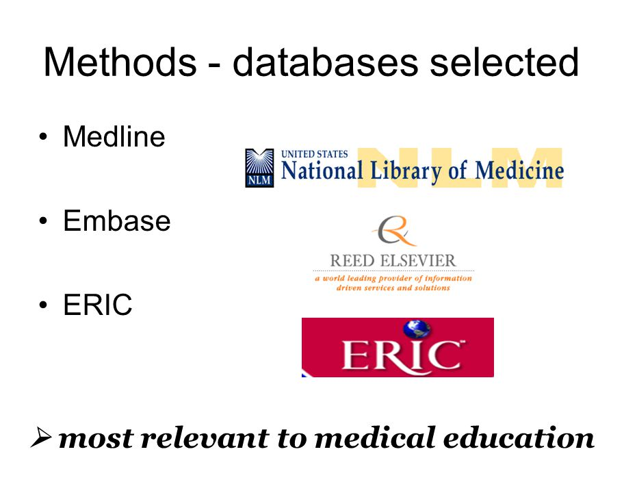 Methods - databases selected Medline Embase ERIC  most relevant to medical education
