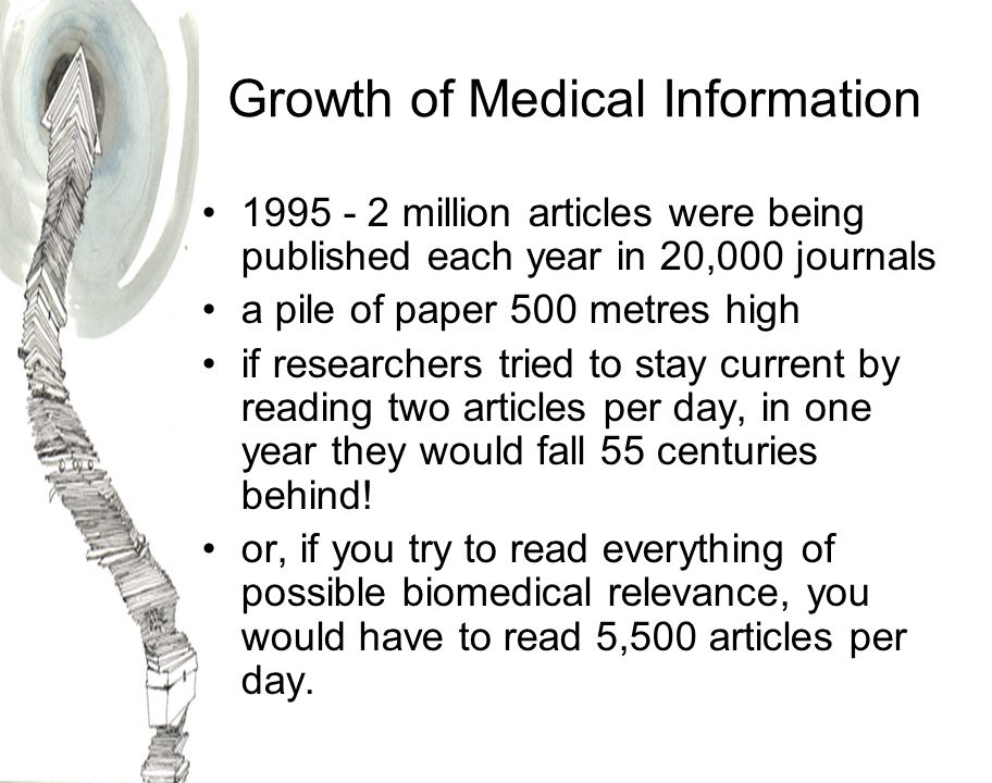 Growth of Medical Information 1995 - 2 million articles were being published each year in 20,000 journals a pile of paper 500 metres high if researchers tried to stay current by reading two articles per day, in one year they would fall 55 centuries behind.