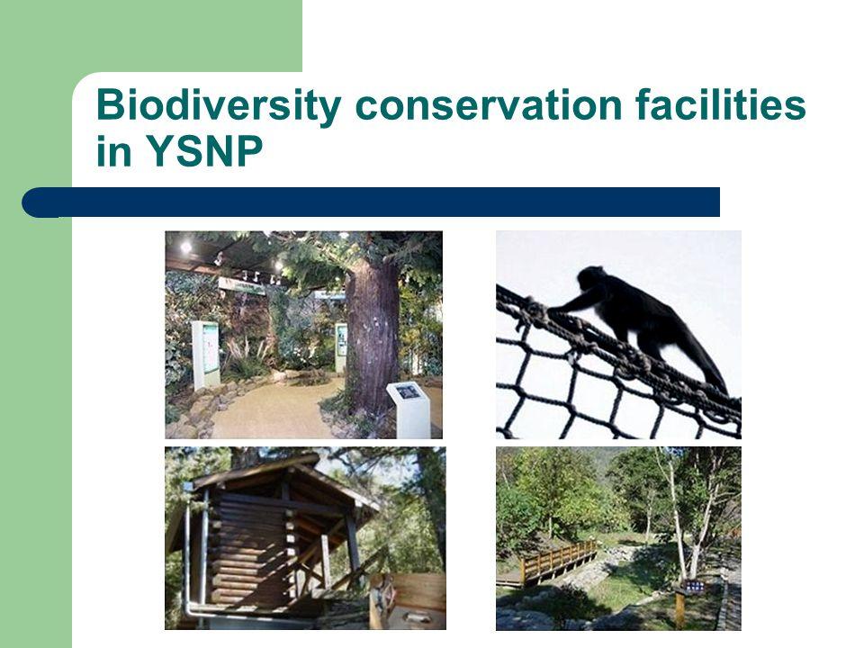 Biodiversity conservation facilities in YSNP