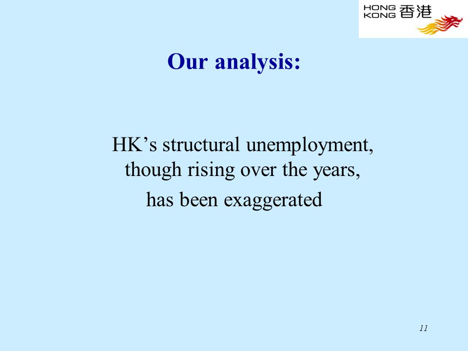 11 Our analysis: HK's structural unemployment, though rising over the years, has been exaggerated