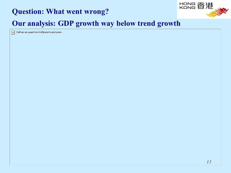15 Question: What went wrong? Our analysis: GDP growth way below trend growth