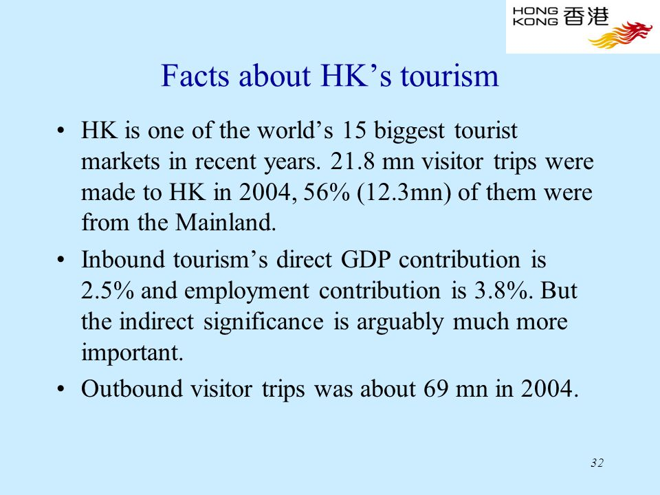 32 Facts about HK's tourism HK is one of the world's 15 biggest tourist markets in recent years. 21.8 mn visitor trips were made to HK in 2004, 56% (1