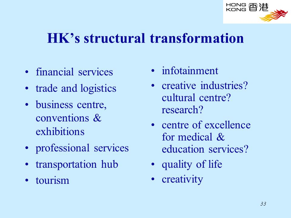 33 HK's structural transformation financial services trade and logistics business centre, conventions & exhibitions professional services transportati