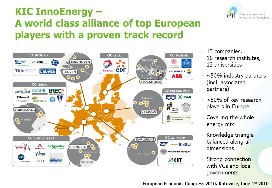 KIC InnoEnergy – A world class alliance of top European players with a proven track record 13 companies, 10 research institutes, 13 universities ~50%