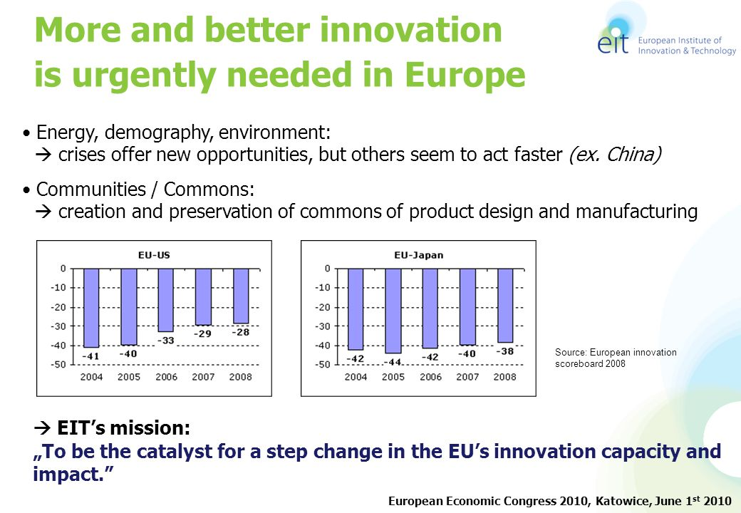 More and better innovation is urgently needed in Europe Energy, demography, environment:  crises offer new opportunities, but others seem to act fast