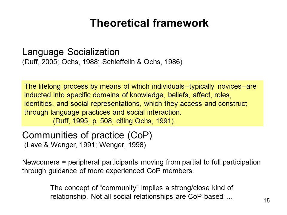 15 Theoretical framework Language Socialization (Duff, 2005; Ochs, 1988; Schieffelin & Ochs, 1986) Social Network Theory (Milroy, 1980, 1987; Ferenz,