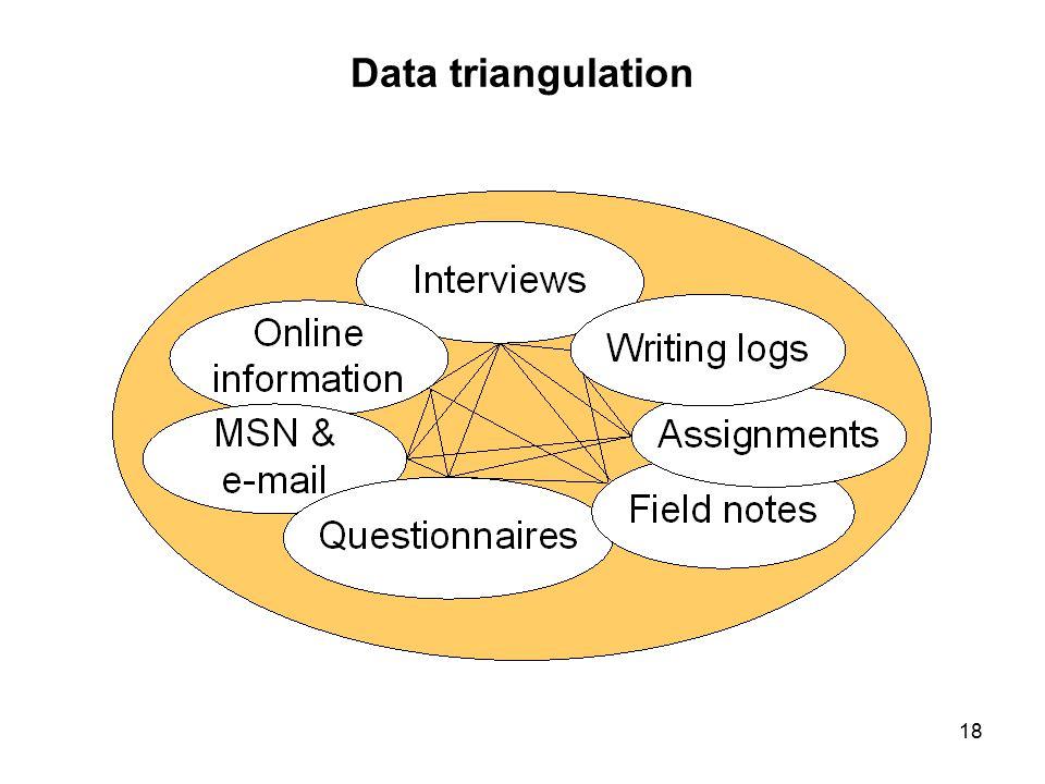 18 Data triangulation
