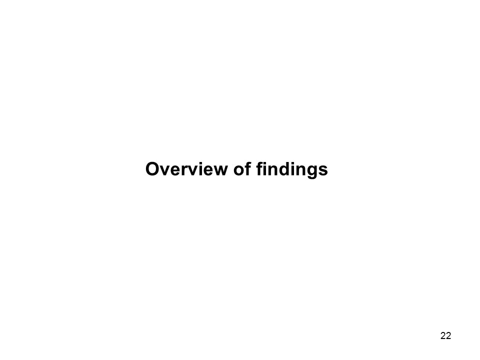 22 Overview of findings