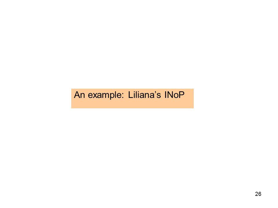 26 An example: Liliana's INoP