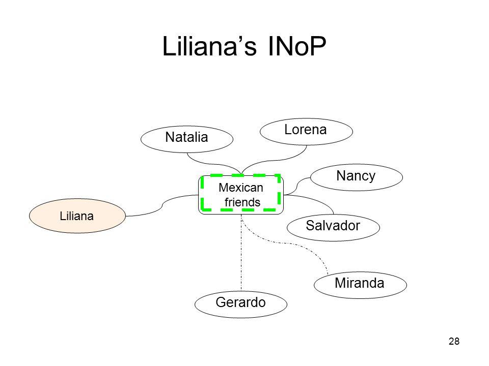 28 Liliana's INoP Liliana Natalia Lorena Nancy Salvador Gerardo Miranda Mexican friends