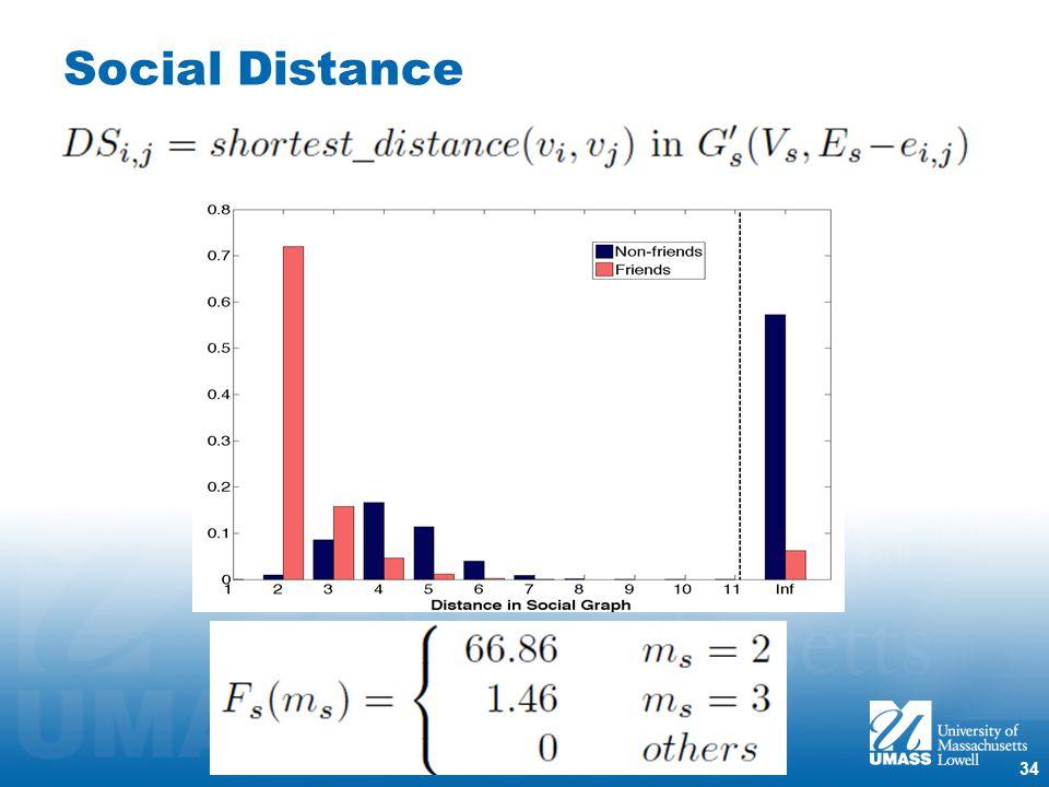 34 Social Distance