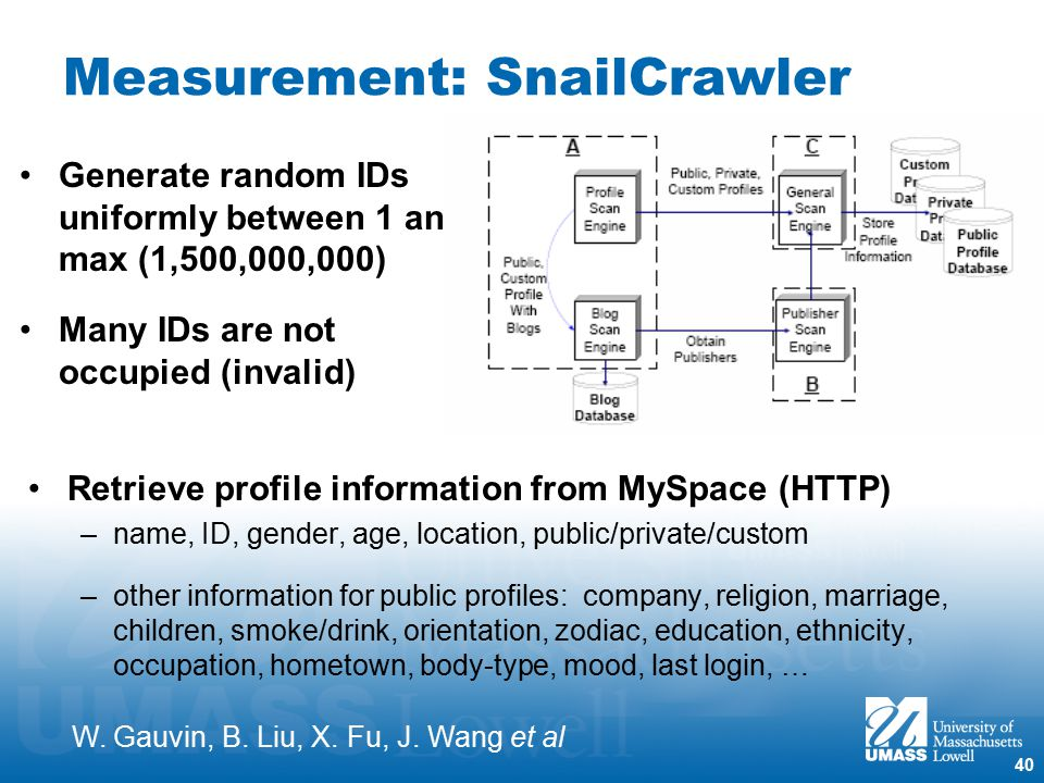 40 Measurement: SnailCrawler Generate random IDs uniformly between 1 and max (1,500,000,000) Many IDs are not occupied (invalid) Retrieve profile information from MySpace (HTTP) –name, ID, gender, age, location, public/private/custom –other information for public profiles: company, religion, marriage, children, smoke/drink, orientation, zodiac, education, ethnicity, occupation, hometown, body-type, mood, last login, … W.