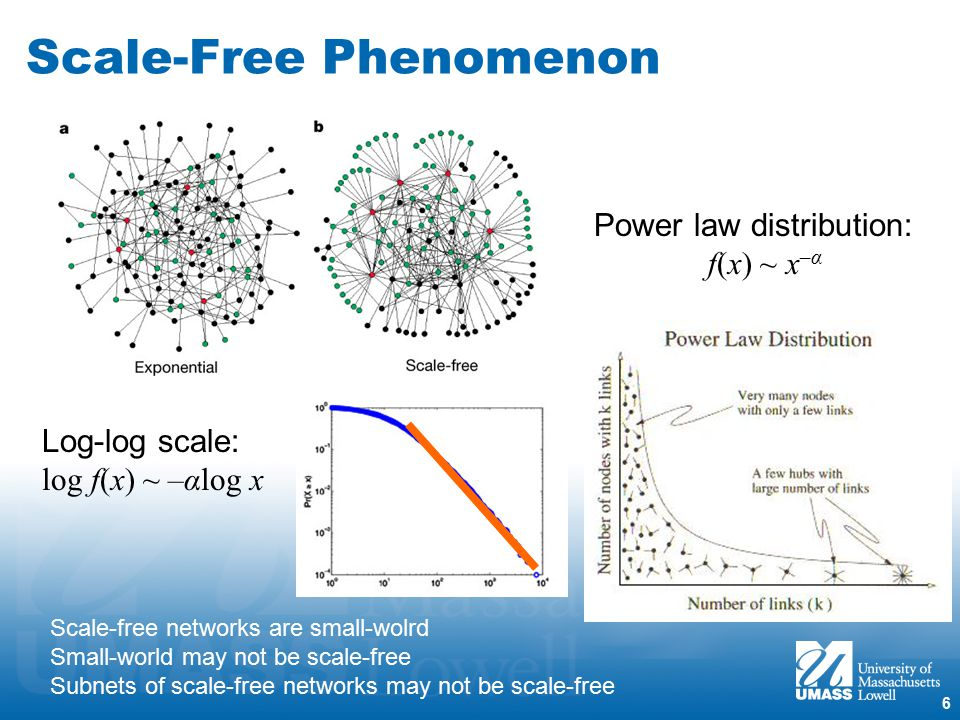 6 Scale-Free Phenomenon Power law distribution: f(x) ~ x –α Log-log scale: log f(x) ~ –αlog x Scale-free networks are small-wolrd Small-world may not be scale-free Subnets of scale-free networks may not be scale-free