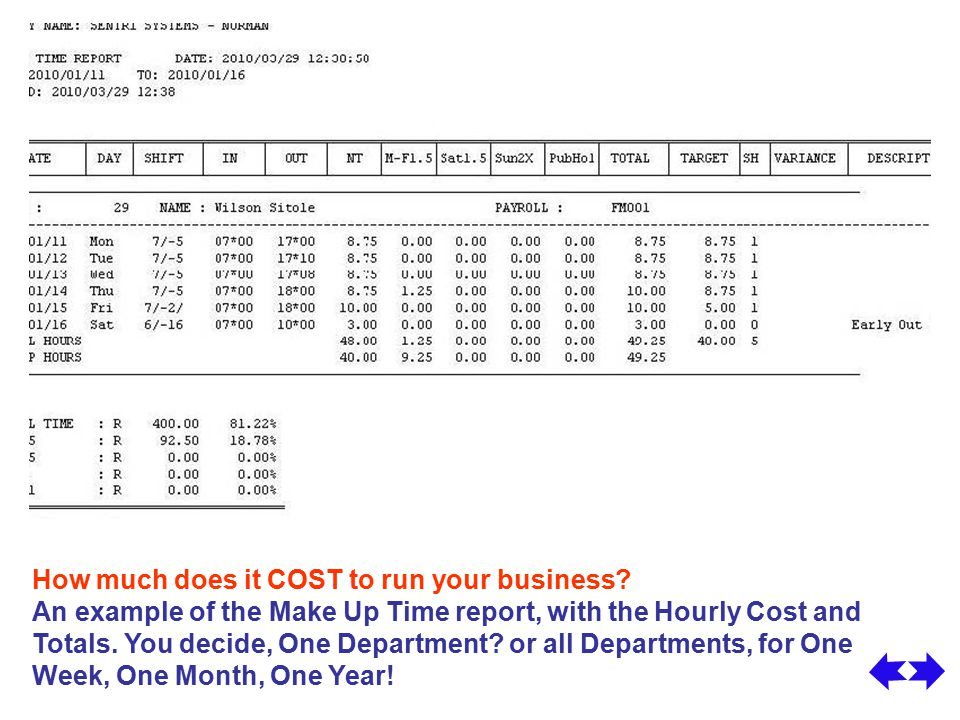 How much does it COST to run your business.