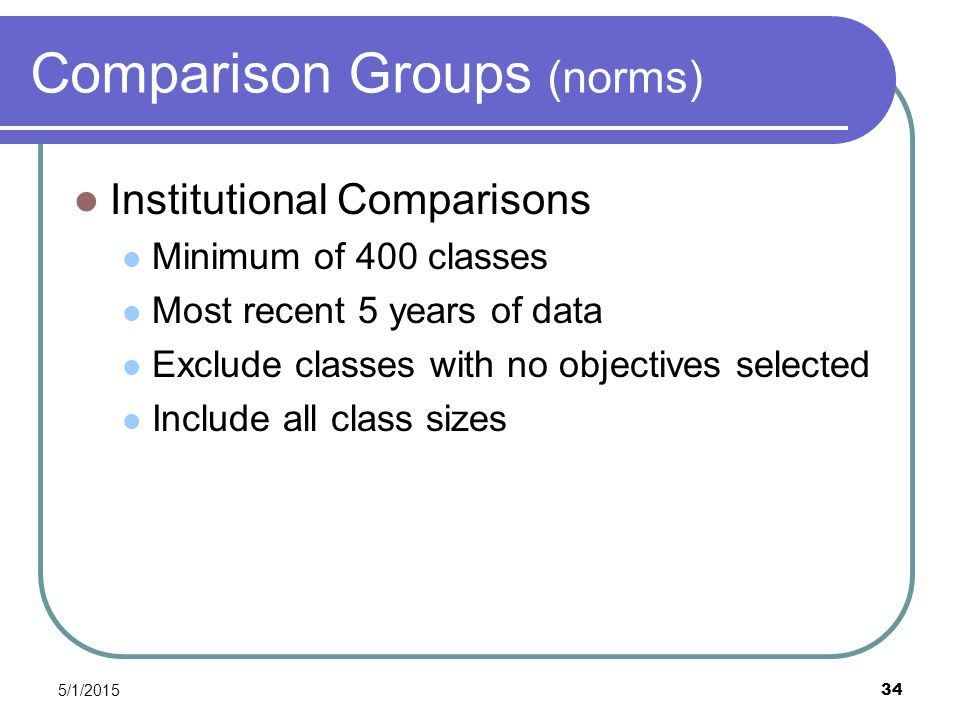 5/1/2015 34 Comparison Groups (norms) Institutional Comparisons Minimum of 400 classes Most recent 5 years of data Exclude classes with no objectives selected Include all class sizes