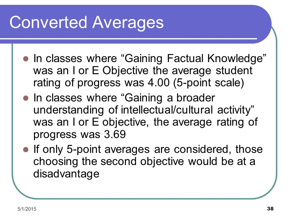 5/1/2015 38 Converted Averages In classes where Gaining Factual Knowledge was an I or E Objective the average student rating of progress was 4.00 (5-point scale) In classes where Gaining a broader understanding of intellectual/cultural activity was an I or E objective, the average rating of progress was 3.69 If only 5-point averages are considered, those choosing the second objective would be at a disadvantage