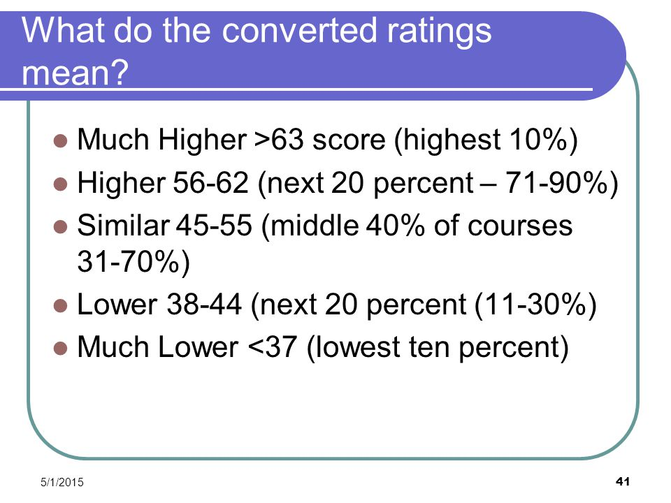 5/1/2015 41 What do the converted ratings mean.