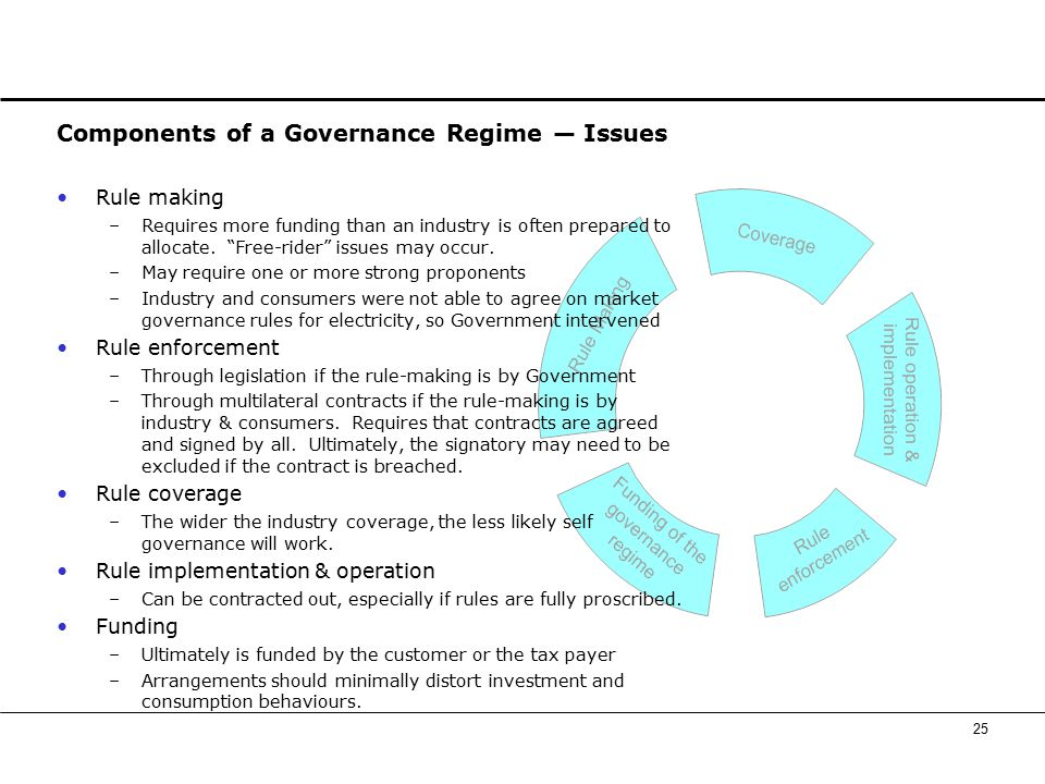 25 Components of a Governance Regime — Issues Rule making –Requires more funding than an industry is often prepared to allocate.