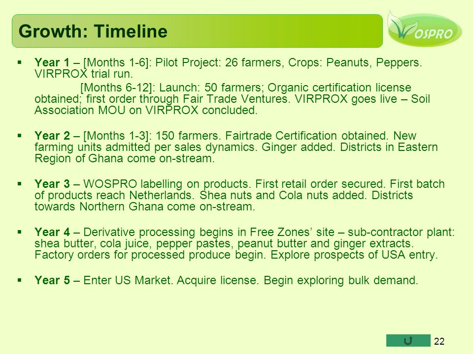 22 Growth: Timeline  Year 1 – [Months 1-6]: Pilot Project: 26 farmers, Crops: Peanuts, Peppers.