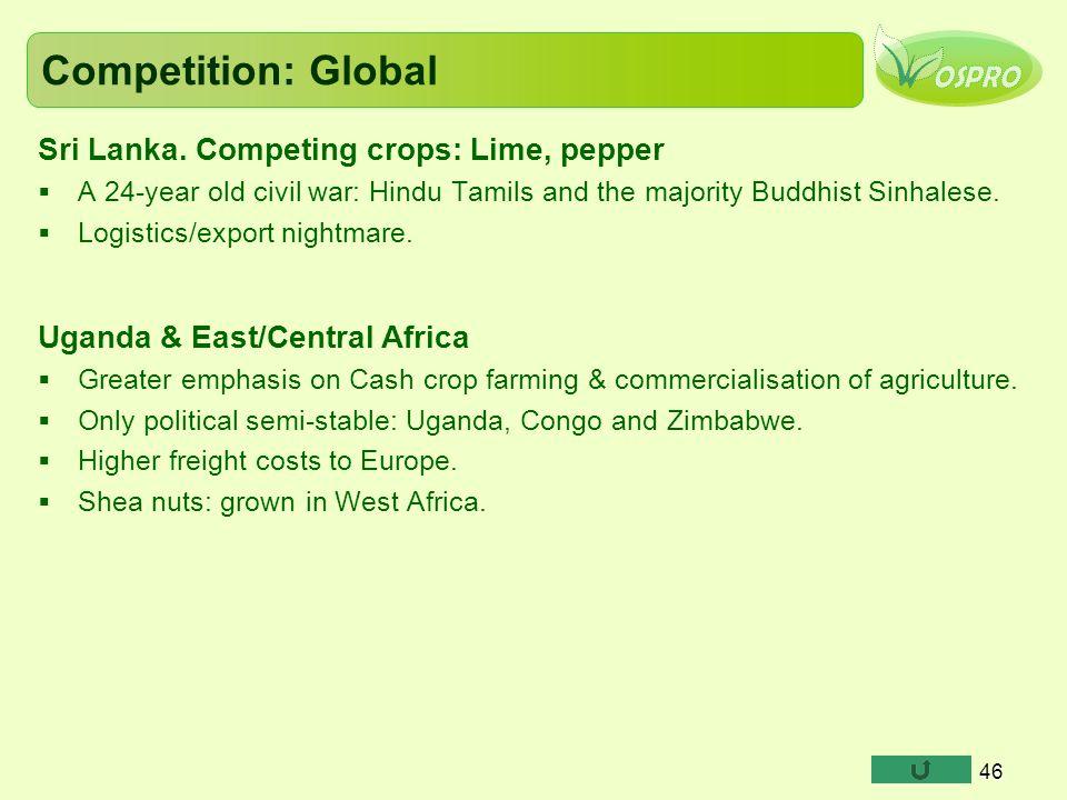 Competition: Global Sri Lanka.