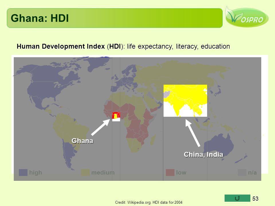 53 Ghana: HDI ██ high██ medium██ low██ n/a Human Development Index (HDI): life expectancy, literacy, education Credit: Wikipedia.org.