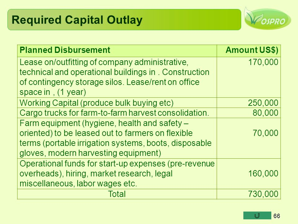 Required Capital Outlay 66 Planned DisbursementAmount US$) Lease on/outfitting of company administrative, technical and operational buildings in. Cons