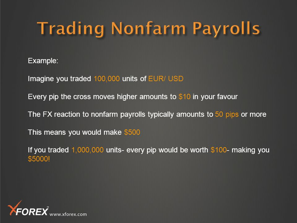 Example: Imagine you traded 100,000 units of EUR/ USD Every pip the cross moves higher amounts to $10 in your favour The FX reaction to nonfarm payrolls typically amounts to 50 pips or more This means you would make $500 If you traded 1,000,000 units- every pip would be worth $100- making you $5000!