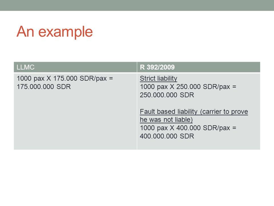 An example LLMCR 392/2009 1000 pax X 175.000 SDR/pax = 175.000.000 SDR Strict liability 1000 pax X 250.000 SDR/pax = 250.000.000 SDR Fault based liabi