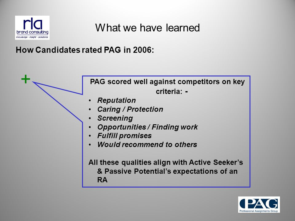 What we have learned How Candidates rated PAG in 2006: PAG scored well against competitors on key criteria: - Reputation Caring / Protection Screening Opportunities / Finding work Fulfill promises Would recommend to others All these qualities align with Active Seeker's & Passive Potential's expectations of an RA +