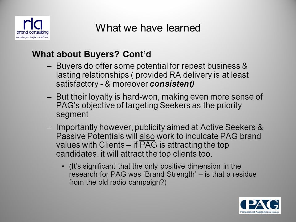 What we have learned What about Buyers.