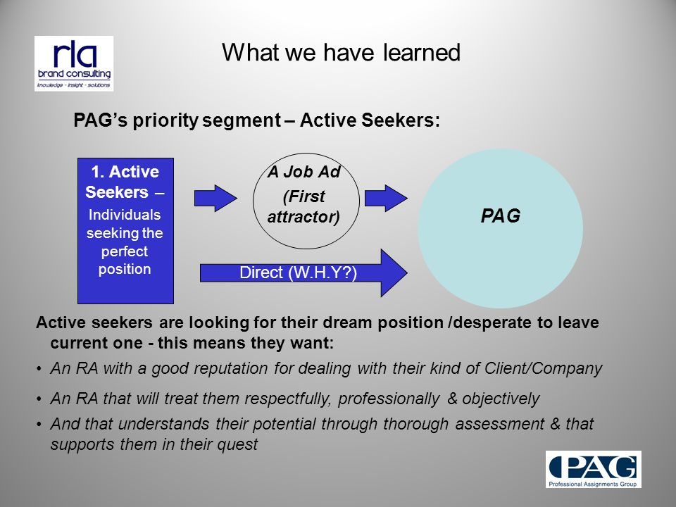 What we have learned Active seekers are looking for their dream position /desperate to leave current one - this means they want: An RA with a good reputation for dealing with their kind of Client/Company An RA that will treat them respectfully, professionally & objectively And that understands their potential through thorough assessment & that supports them in their quest PAG 1.