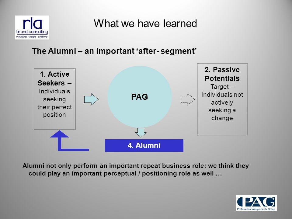 What we have learned The Alumni – an important 'after- segment' PAG 1.