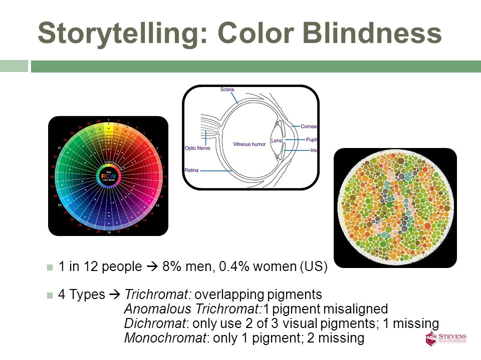 Storytelling: Color Blindness 1 in 12 people  8% men, 0.4% women (US) 4 Types  Trichromat: overlapping pigments Anomalous Trichromat:1 pigment misaligned Dichromat: only use 2 of 3 visual pigments; 1 missing Monochromat: only 1 pigment; 2 missing