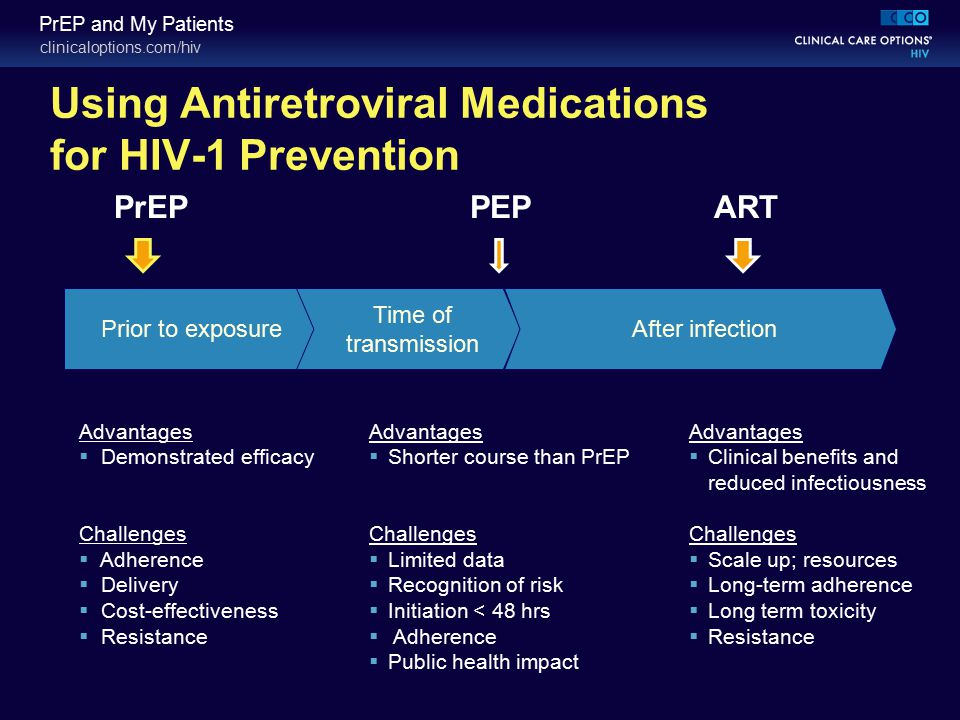 clinicaloptions.com/hiv PrEP and My Patients Prior to exposure Time of transmission After infection Advantages  Shorter course than PrEP Challenges 
