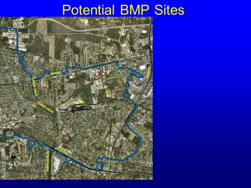 Potential BMP Sites