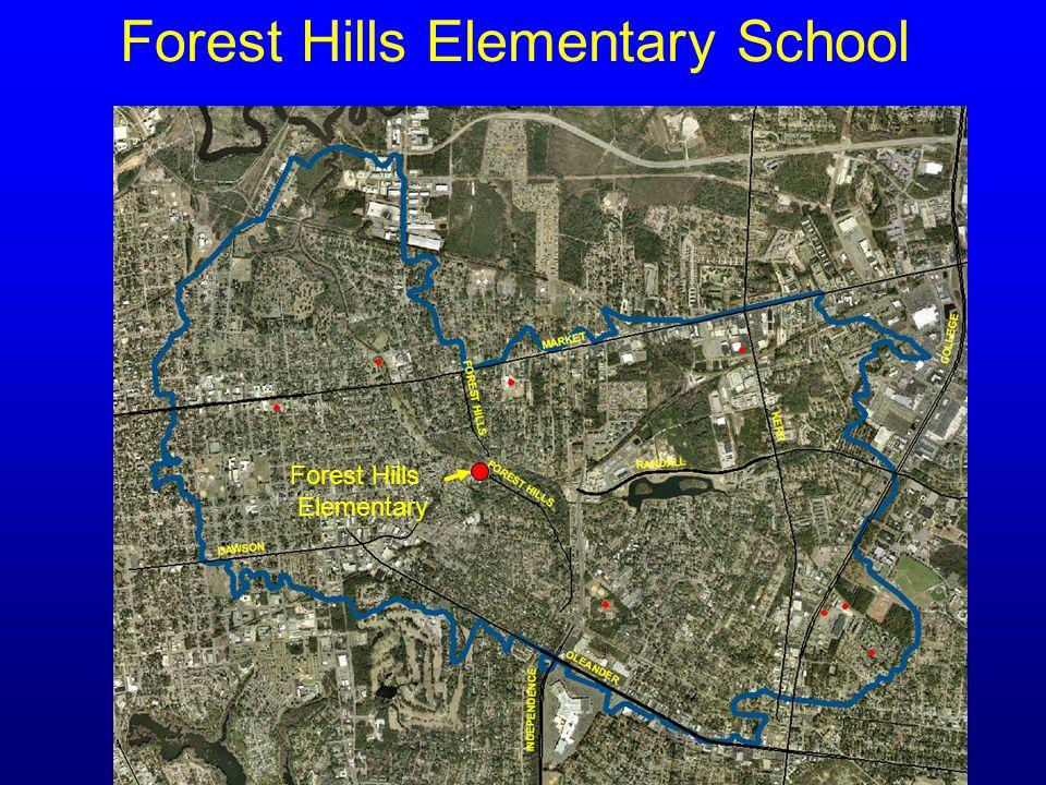 Forest Hills Elementary School Forest Hills Elementary