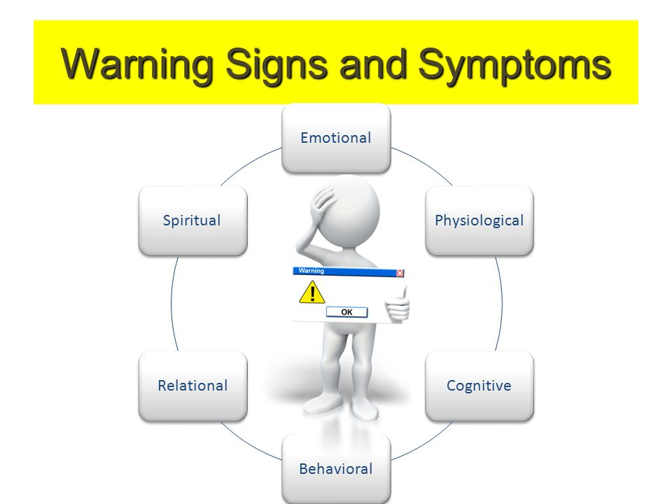 Warning Signs and Symptoms EmotionalPhysiologicalCognitiveBehavioralRelationalSpiritual