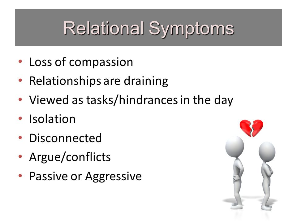 Relational Symptoms Loss of compassion Relationships are draining Viewed as tasks/hindrances in the day Isolation Disconnected Argue/conflicts Passive or Aggressive