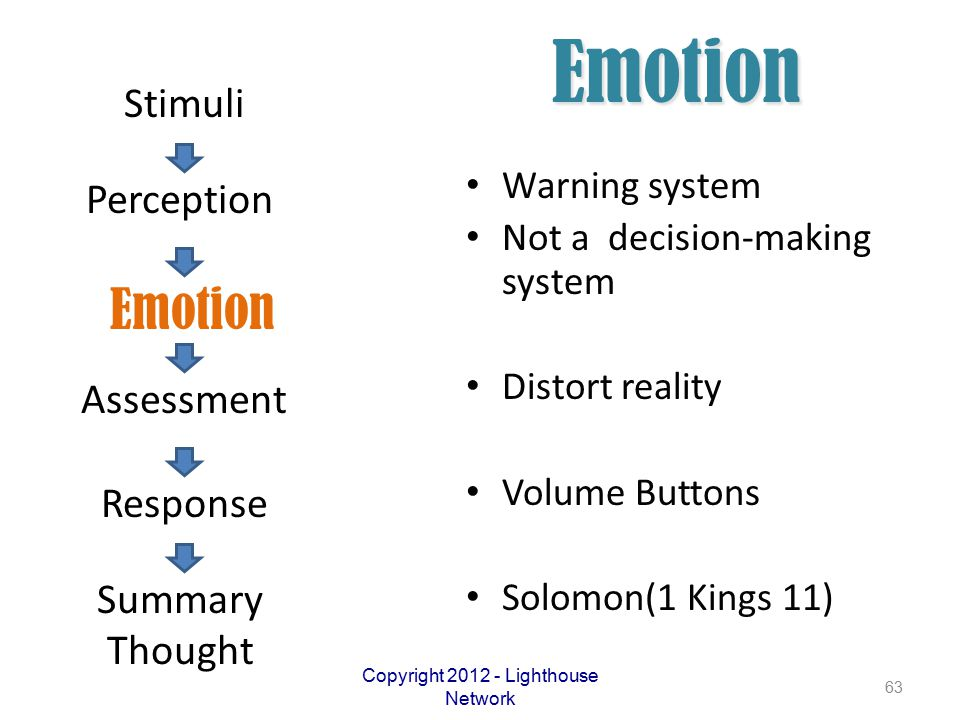Emotion Warning system Not a decision-making system Distort reality Volume Buttons Solomon(1 Kings 11) Copyright 2012 - Lighthouse Network 63 Perception Emotion Assessment Response Summary Thought Stimuli