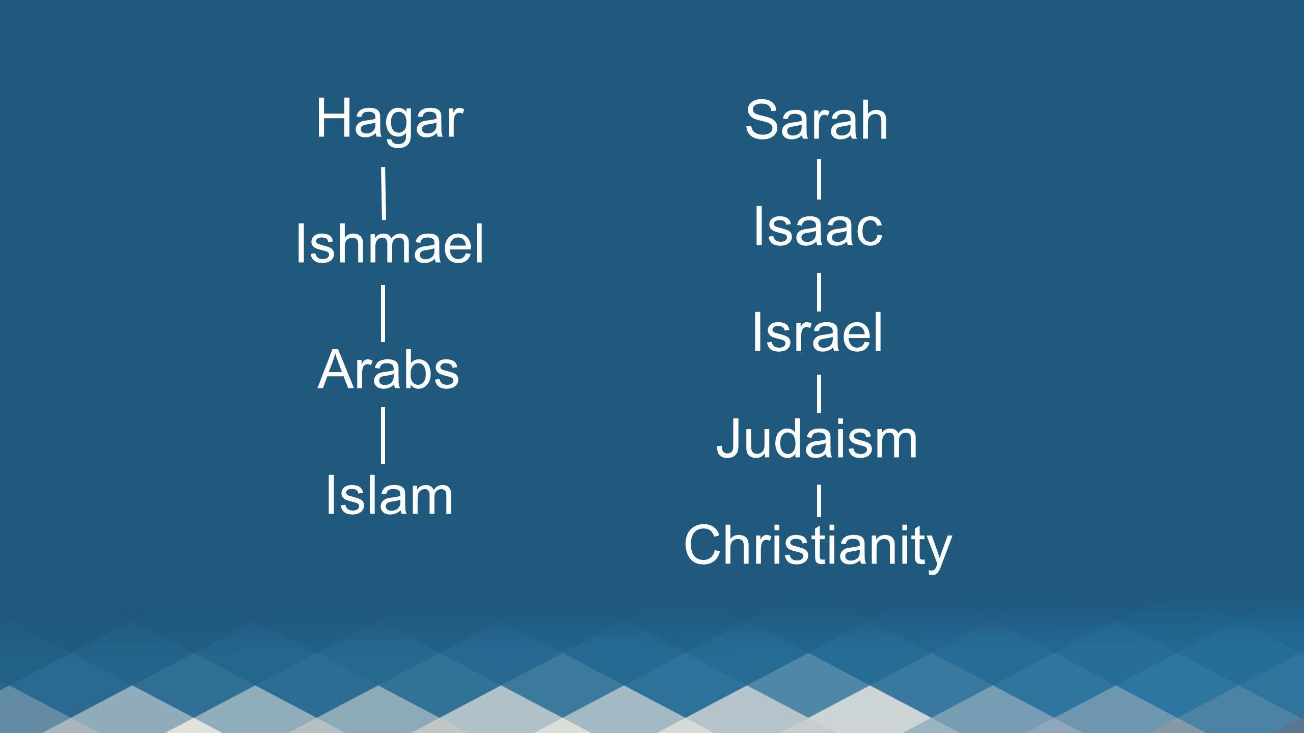 Hagar Ishmael Arabs Islam Sarah Isaac Israel Judaism Christianity