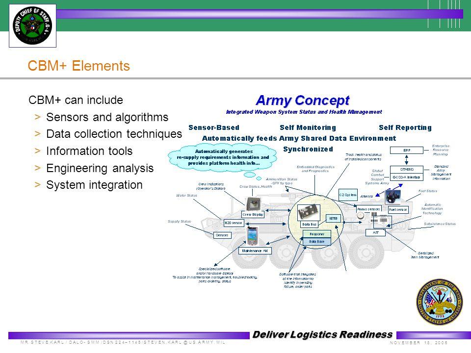 Deliver Logistics Readiness M R. S T E V E K A R L / D A L O - S M M / D S N 2 2 4 – 1 1 4 5 / S T E V E N. K A R L @ U S. A R M Y. M I L N O V E M B