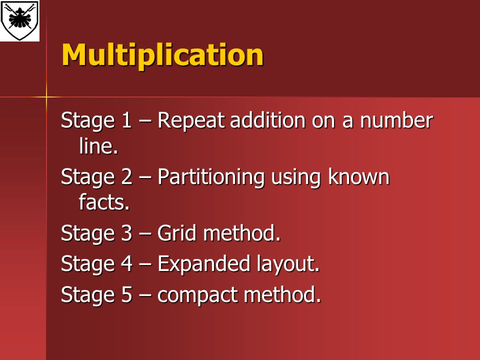 Multiplication Stage 1 – Repeat addition on a number line.