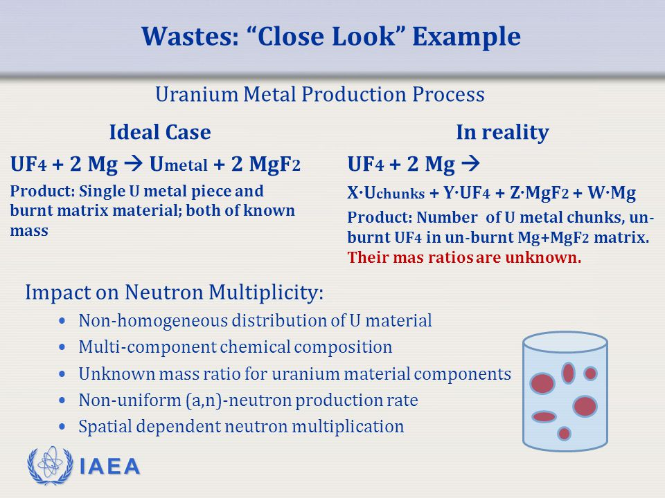 IAEA Passive Multiplicity Conventional Passive Multiplicity Equations Modified Passive Multiplicity Assumptions and known parameters: Assign: x –U metal fraction in total U mass in item Then: (1-x)– fraction of UF 4 in total U mass in item U metal chunks are pure: no (a,n)-neutrons production (a = 0) Dispersed un-burnt UF 4 material in Mg+MgF 2 matrix is non- multiplying media due to low density (M = 1) Alpha value for UF 4 is known, based on U isotopic information Long Crocs