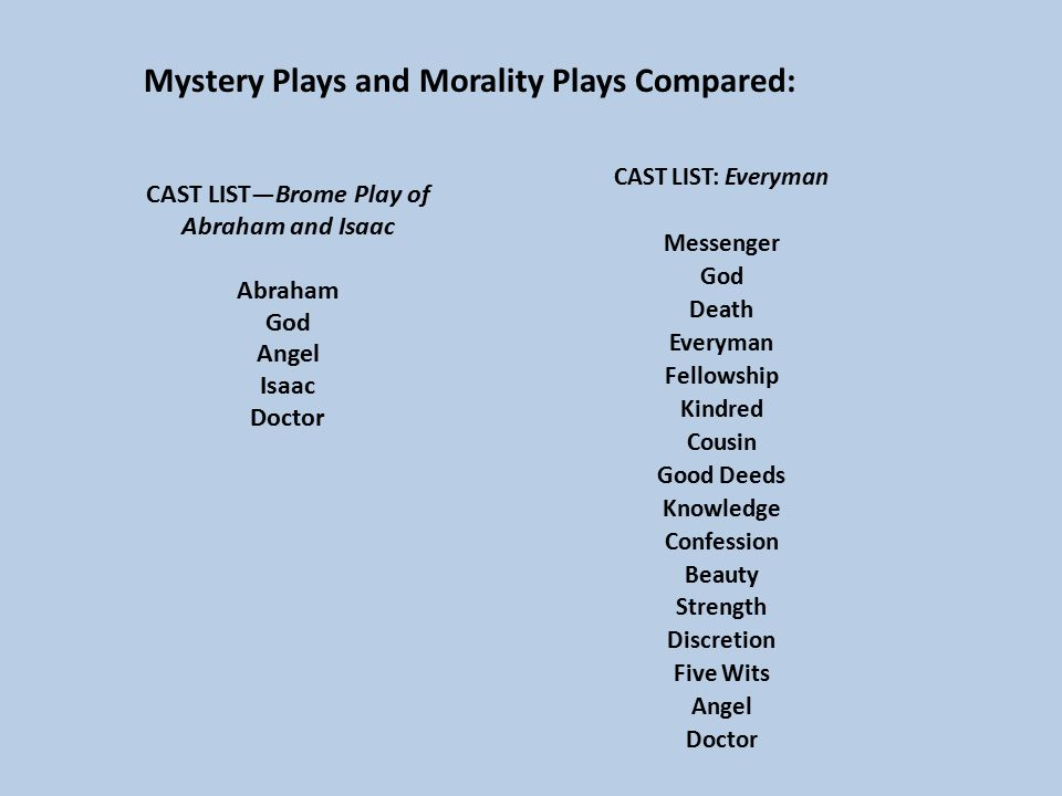 CAST LIST—Brome Play of Abraham and Isaac Abraham God Angel Isaac Doctor CAST LIST: Everyman Messenger God Death Everyman Fellowship Kindred Cousin Good Deeds Knowledge Confession Beauty Strength Discretion Five Wits Angel Doctor Mystery Plays and Morality Plays Compared: