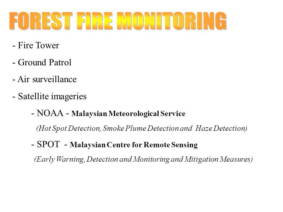 - Fire Tower - Ground Patrol - Air surveillance - Satellite imageries - NOAA - Malaysian Meteorological Service (Hot Spot Detection, Smoke Plume Detec